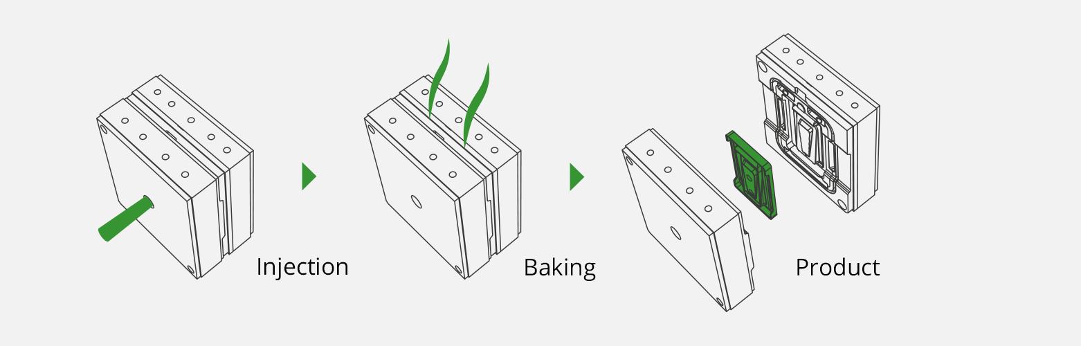 Produzione packaging sostenibile